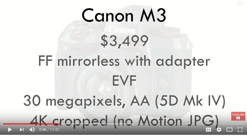 Canon Fullframe Camera Image