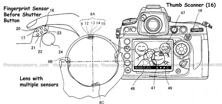 Nikon sensors