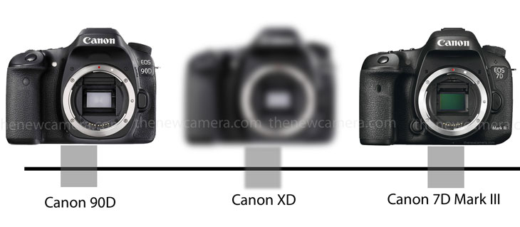 Canon to expand