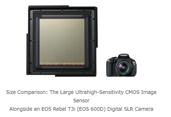 World Biggest Camera Sensor Made By Canon New Camera